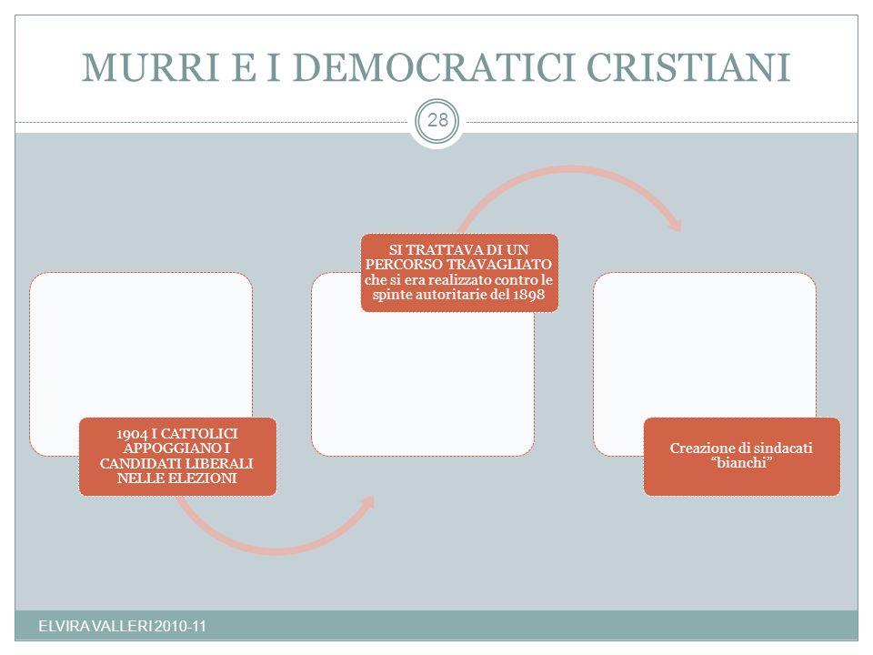 MURRI E I DEMOCRATICI CRISTIANI