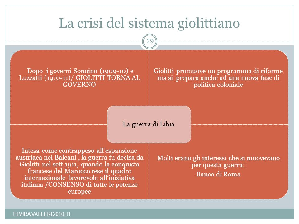 La crisi del sistema giolittiano