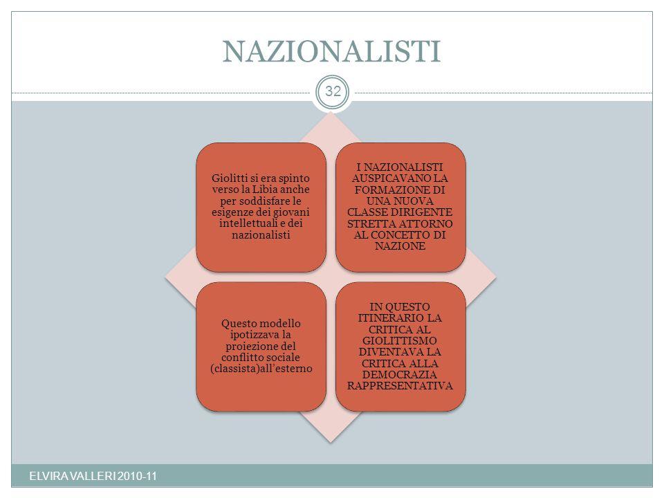 NAZIONALISTI ELVIRA VALLERI 2010-11