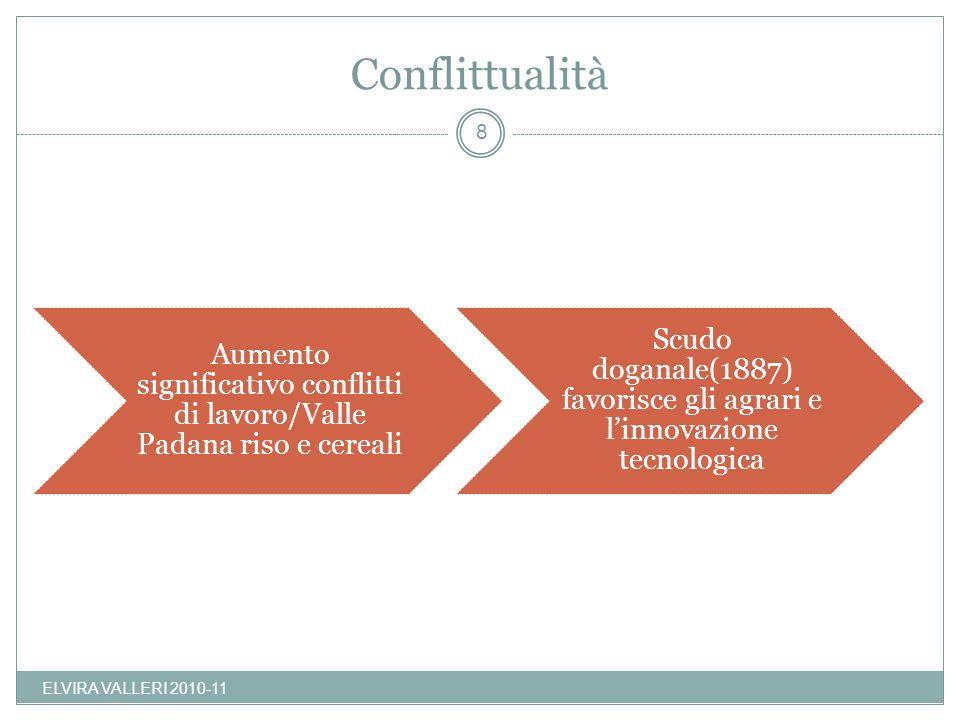 Conflittualità ELVIRA VALLERI 2010-11
