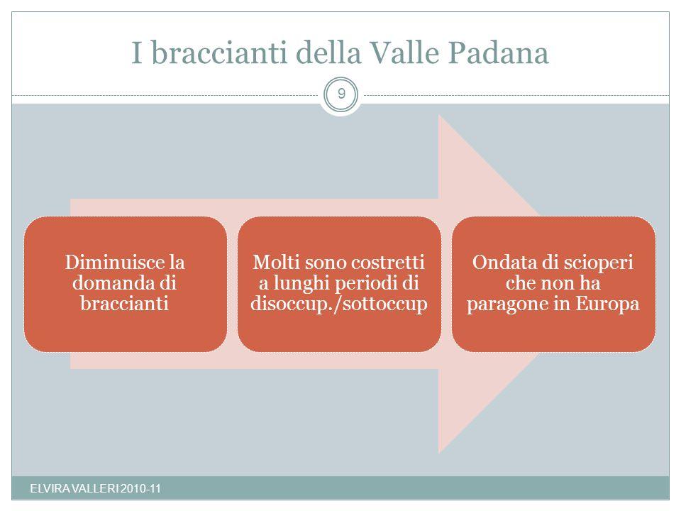 I braccianti della Valle Padana