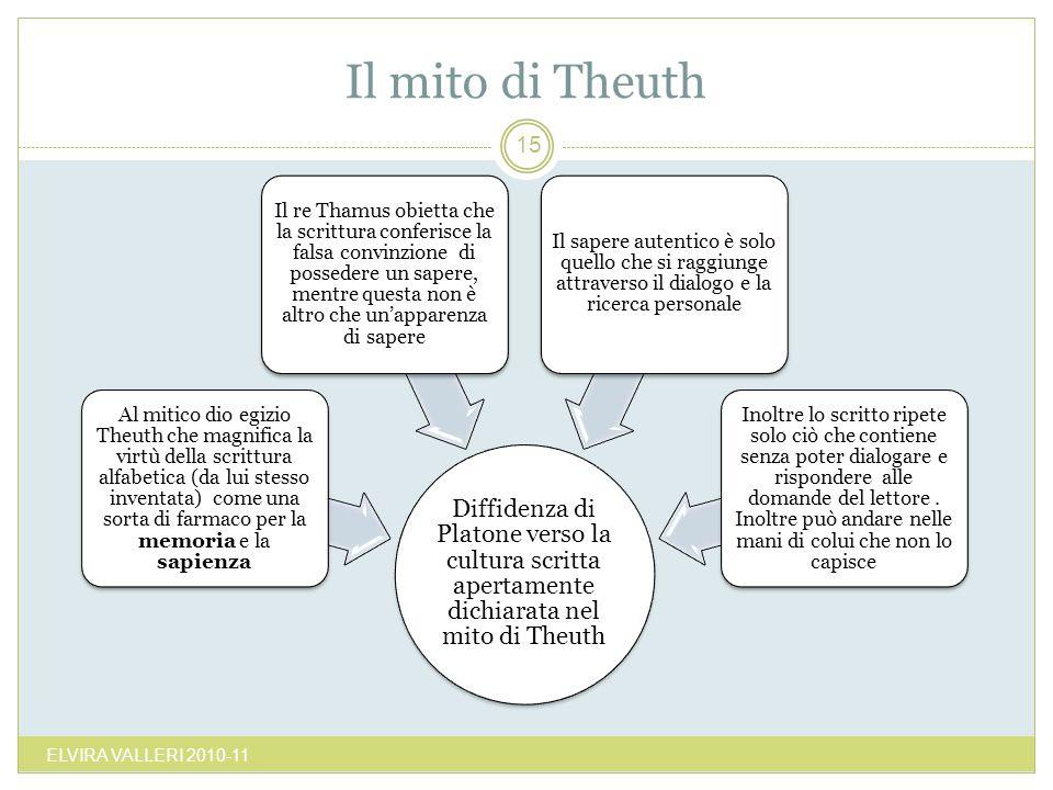 Il mito di Theuth ELVIRA VALLERI 2010-11