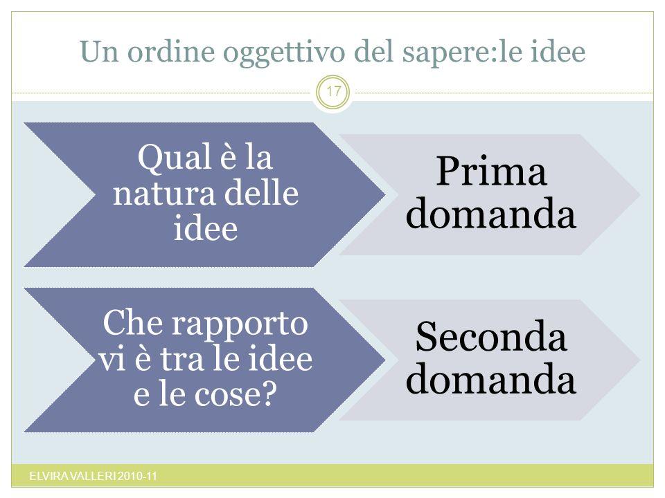 Un ordine oggettivo del sapere:le idee