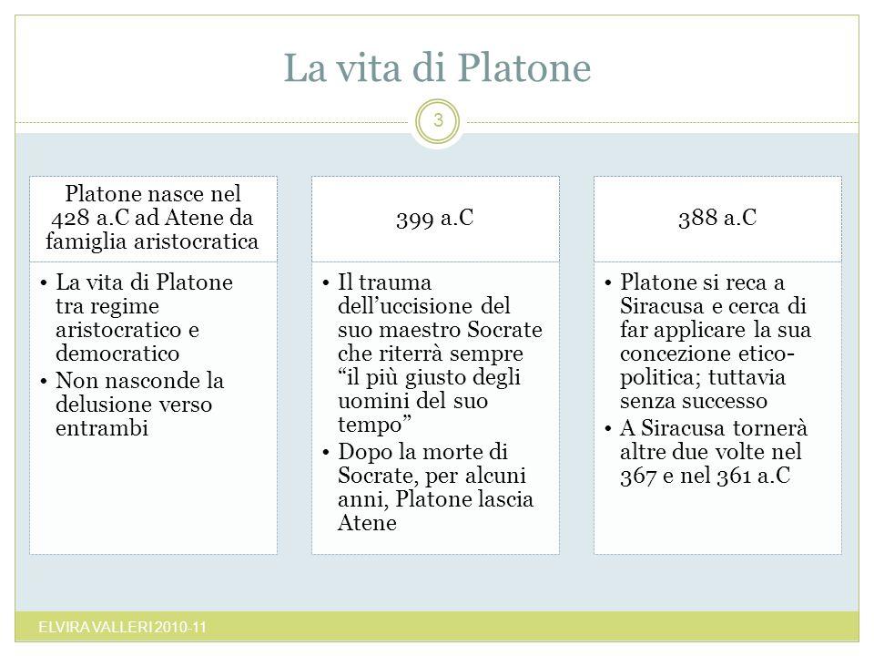 Platone nasce nel 428 a.C ad Atene da famiglia aristocratica