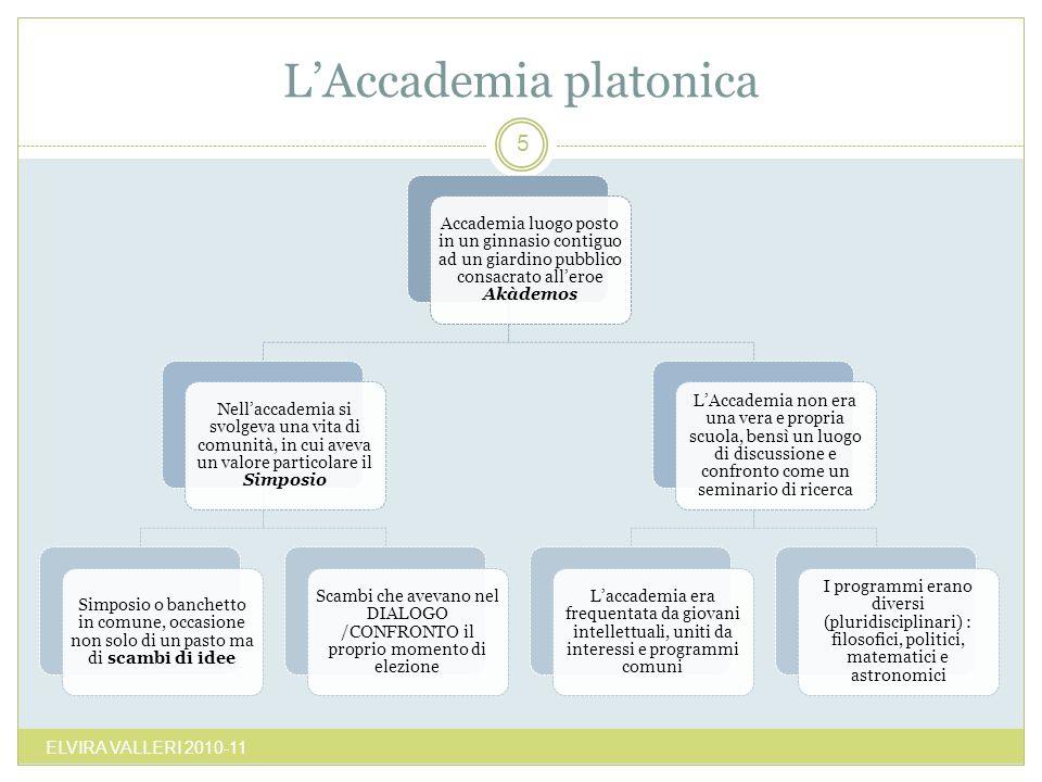 L'Accademia platonica