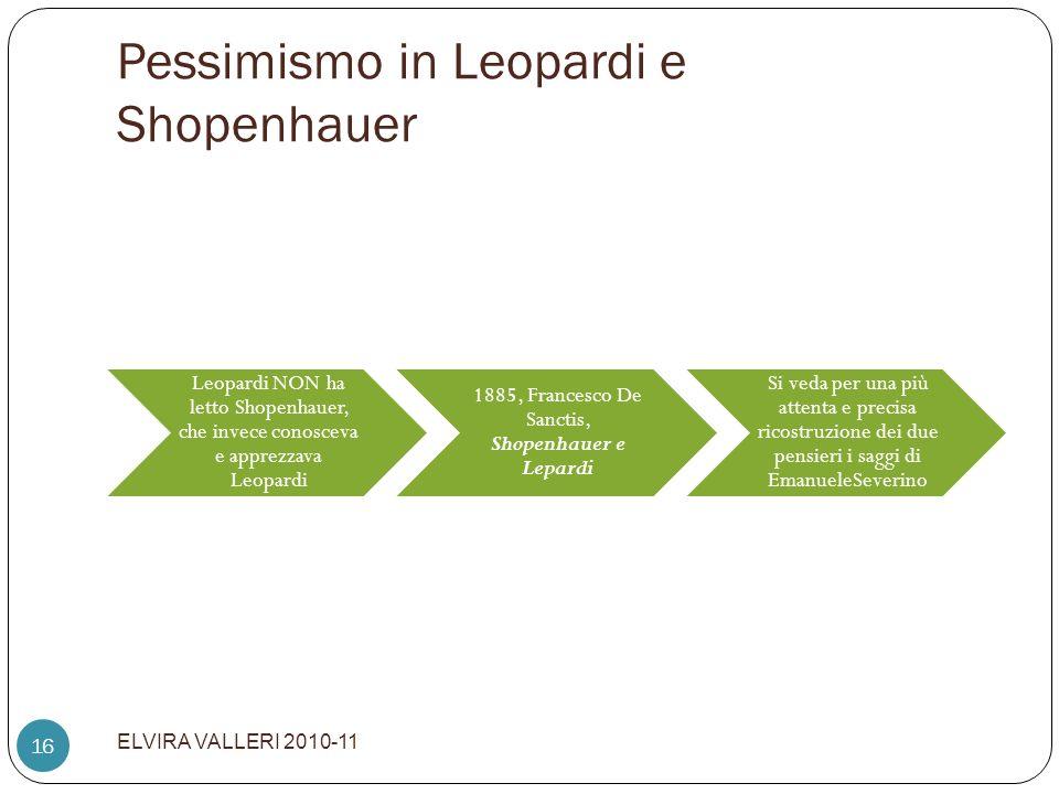 Pessimismo in Leopardi e Shopenhauer