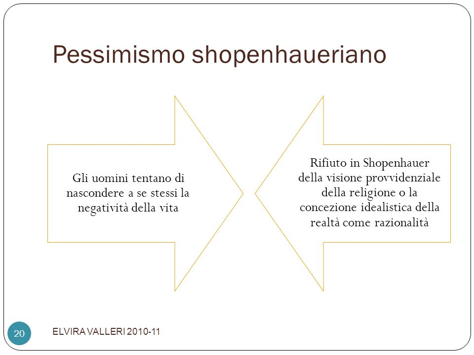 Pessimismo shopenhaueriano