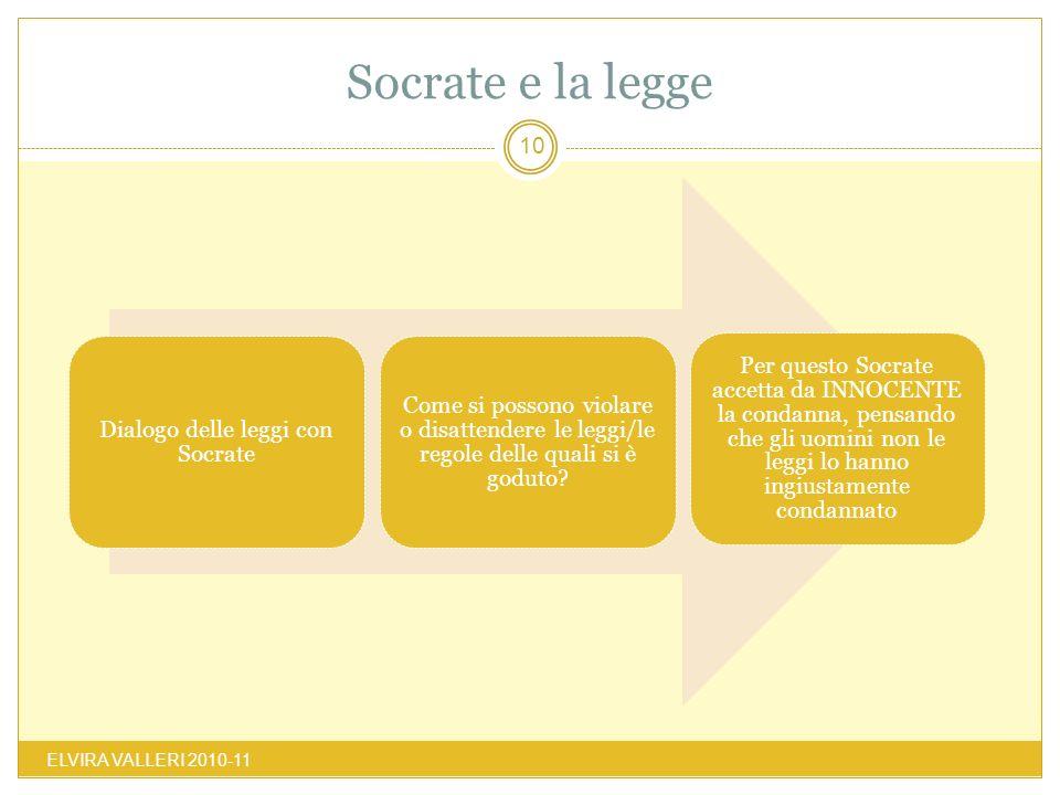 Dialogo delle leggi con Socrate