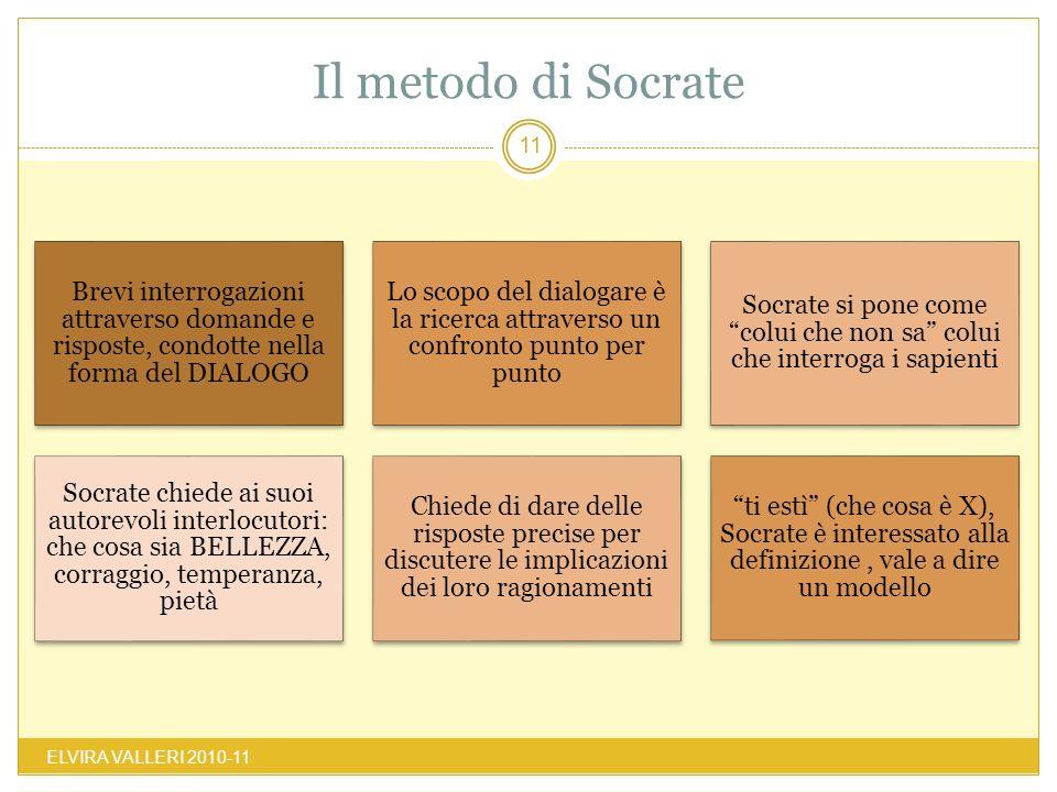 Socrate si pone come colui che non sa colui che interroga i sapienti