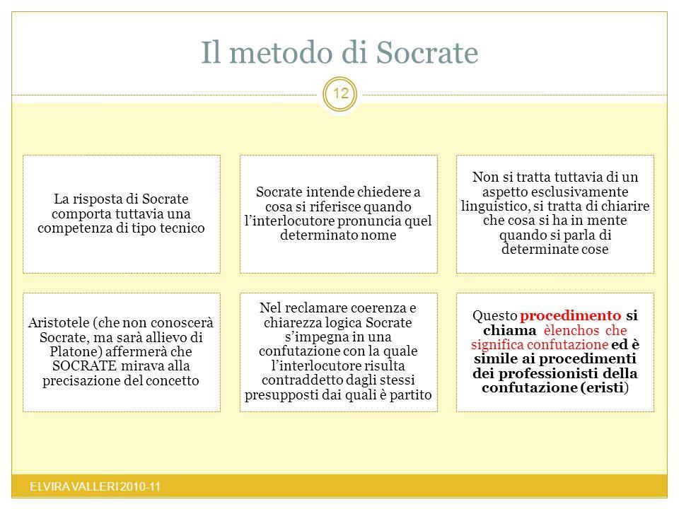 Il metodo di Socrate ELVIRA VALLERI 2010-11
