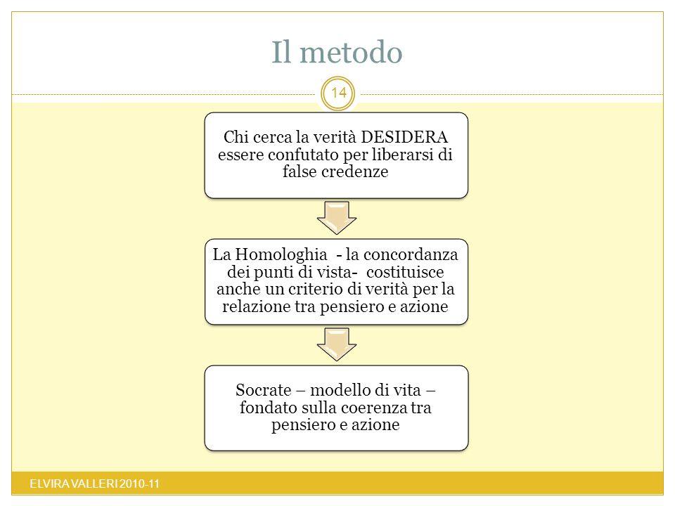 Il metodo ELVIRA VALLERI 2010-11
