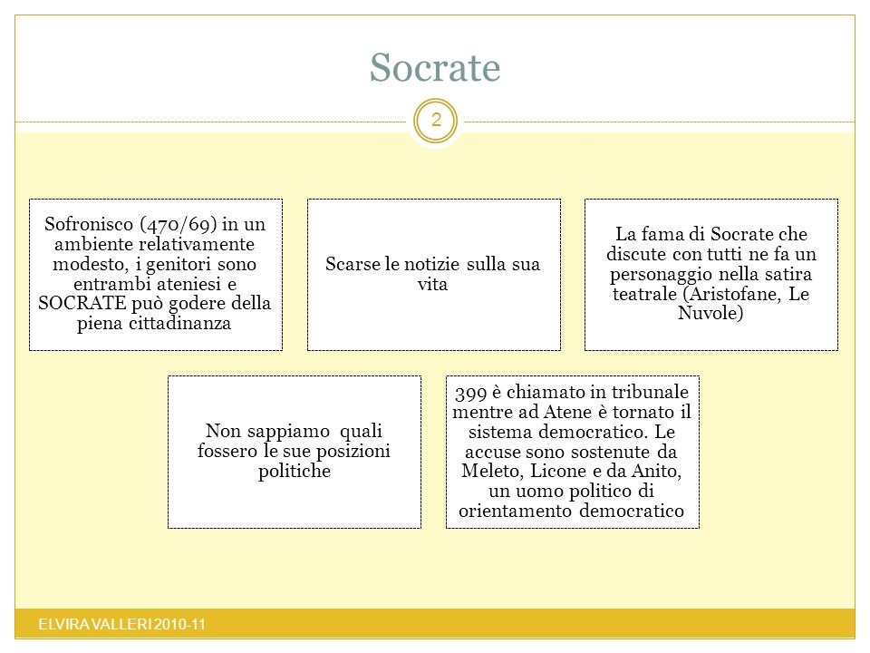 Socrate ELVIRA VALLERI 2010-11