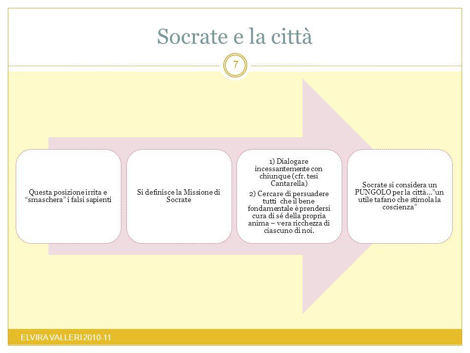 Socrate e la città ELVIRA VALLERI 2010-11