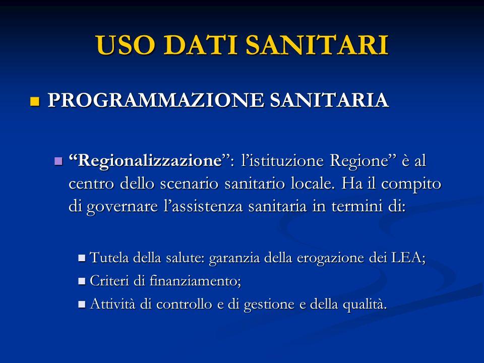 USO DATI SANITARI PROGRAMMAZIONE SANITARIA