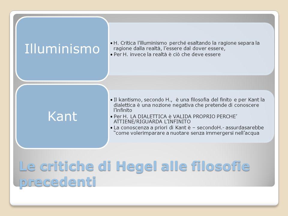 Le critiche di Hegel alle filosofie precedenti
