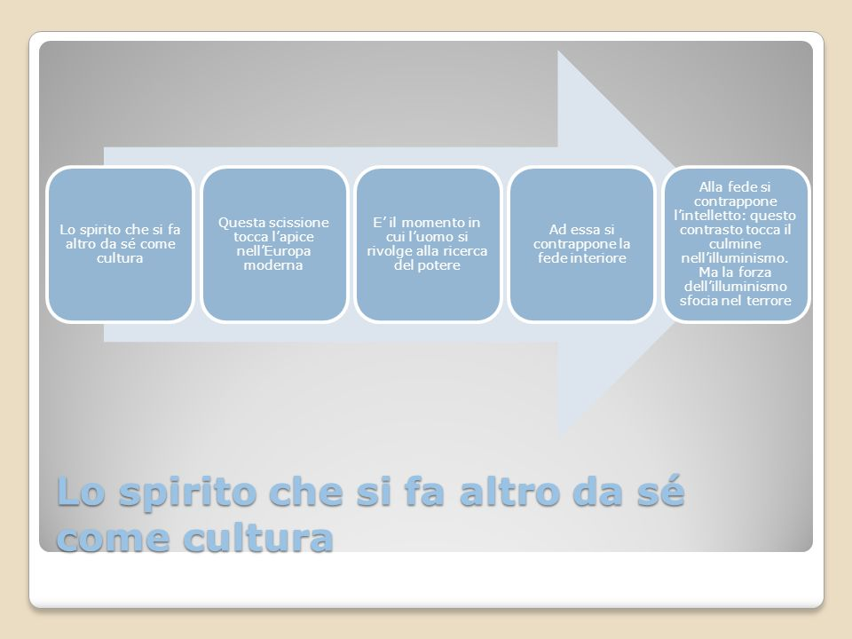 Lo spirito che si fa altro da sé come cultura