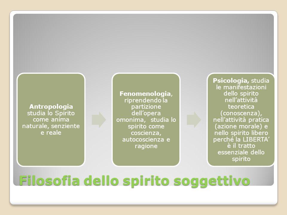 Filosofia dello spirito soggettivo