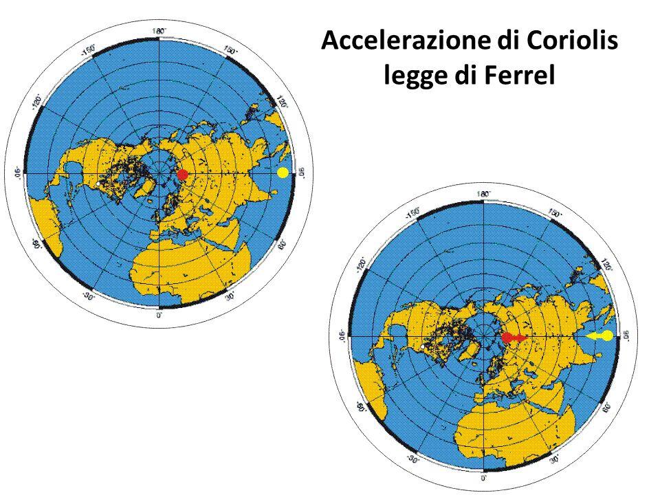 Accelerazione di Coriolis legge di Ferrel