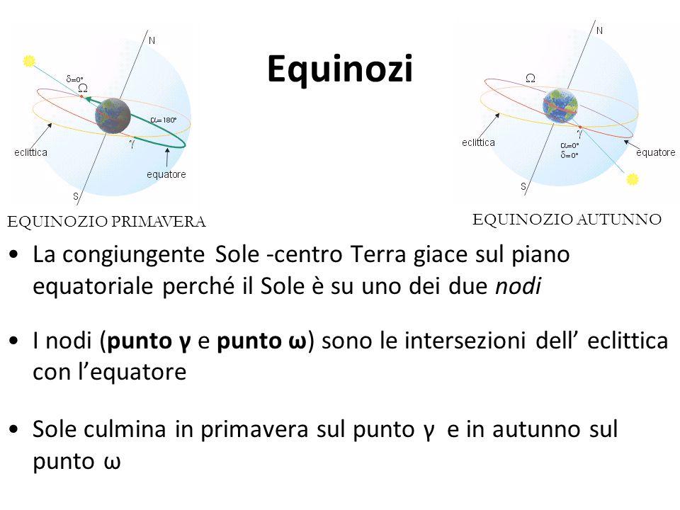 EQUINOZIO AUTUNNO EQUINOZIO PRIMAVERA. Equinozi.