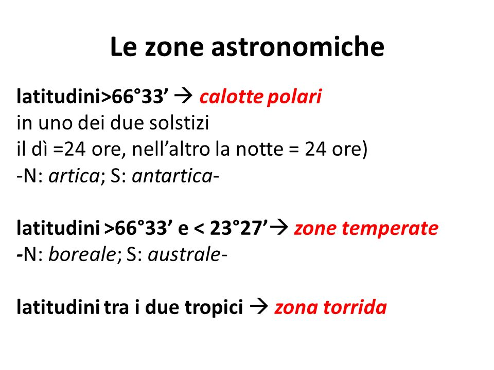 Le zone astronomiche latitudini>66°33'  calotte polari