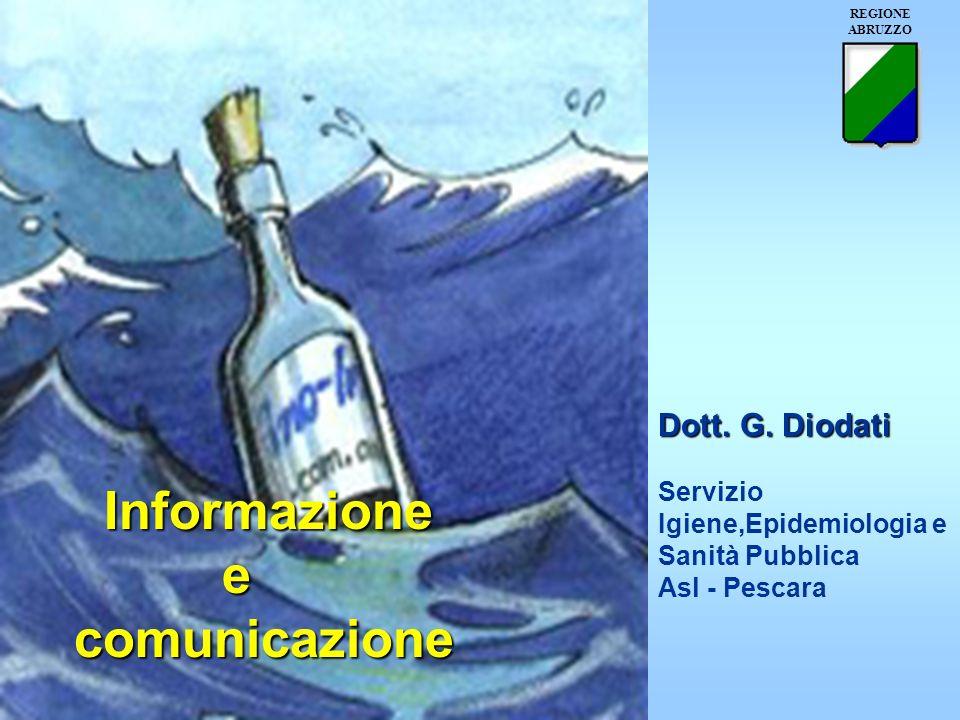 Informazione e comunicazione Dott. G. Diodati
