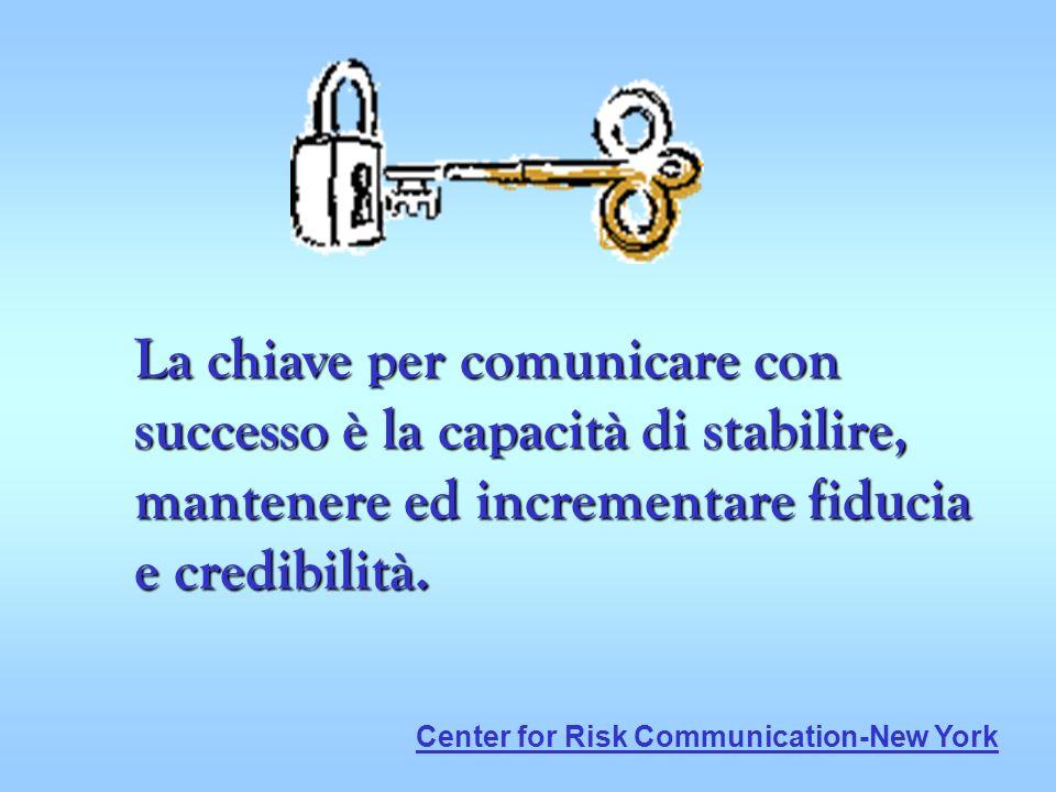 La chiave per comunicare con successo è la capacità di stabilire, mantenere ed incrementare fiducia e credibilità.