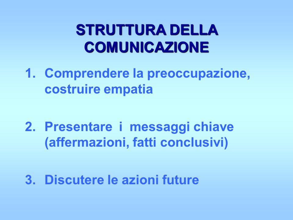 STRUTTURA DELLA COMUNICAZIONE