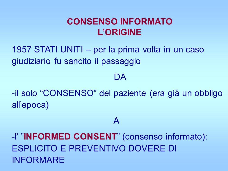 CONSENSO INFORMATO L'ORIGINE. 1957 STATI UNITI – per la prima volta in un caso giudiziario fu sancito il passaggio.