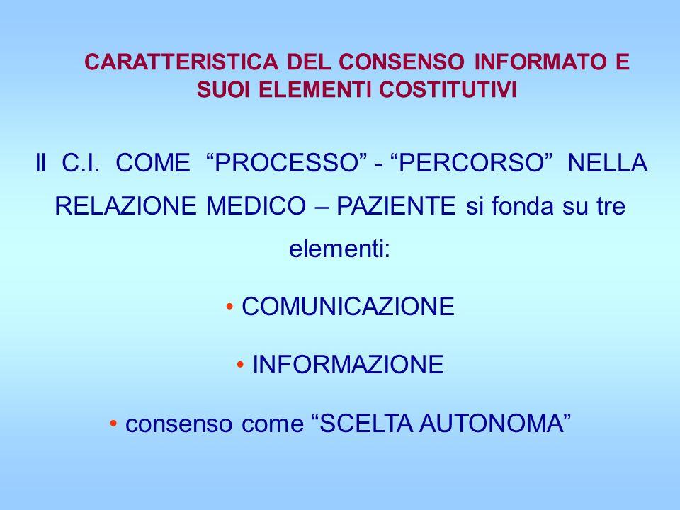 CARATTERISTICA DEL CONSENSO INFORMATO E SUOI ELEMENTI COSTITUTIVI
