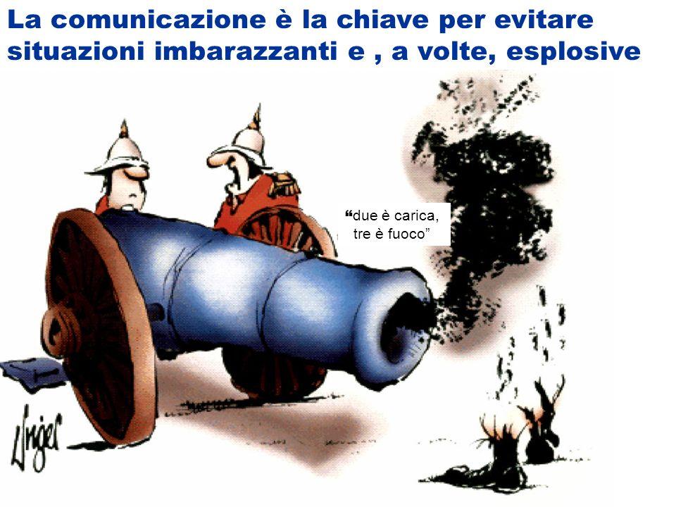 La comunicazione è la chiave per evitare situazioni imbarazzanti e , a volte, esplosive