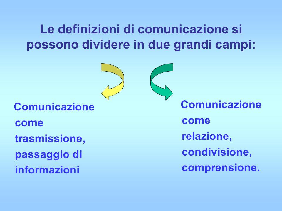 Le definizioni di comunicazione si possono dividere in due grandi campi: