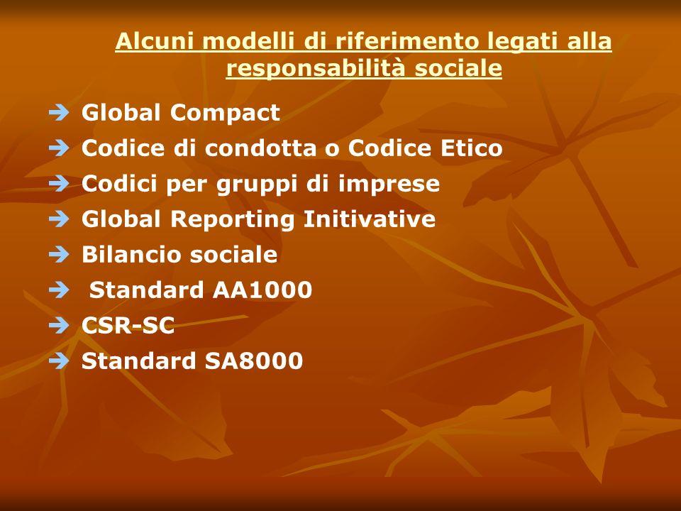 Alcuni modelli di riferimento legati alla responsabilità sociale