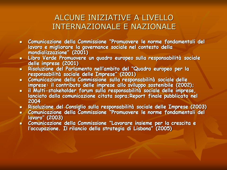 ALCUNE INIZIATIVE A LIVELLO INTERNAZIONALE E NAZIONALE