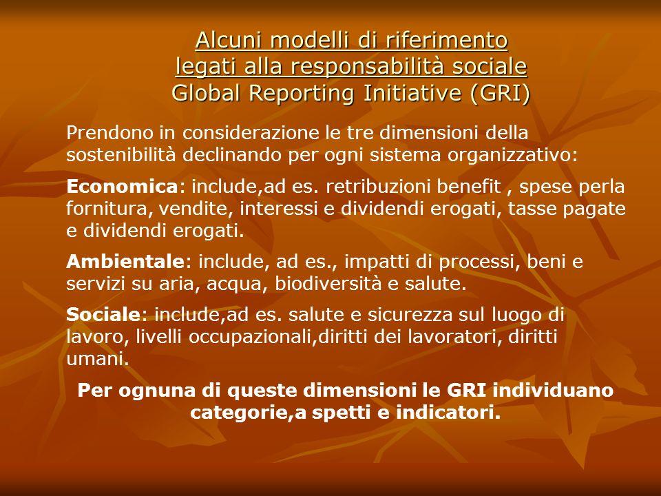 Alcuni modelli di riferimento legati alla responsabilità sociale Global Reporting Initiative (GRI)
