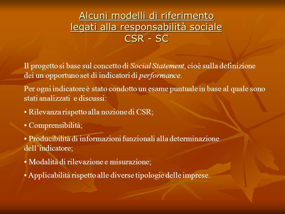 Alcuni modelli di riferimento legati alla responsabilità sociale CSR - SC