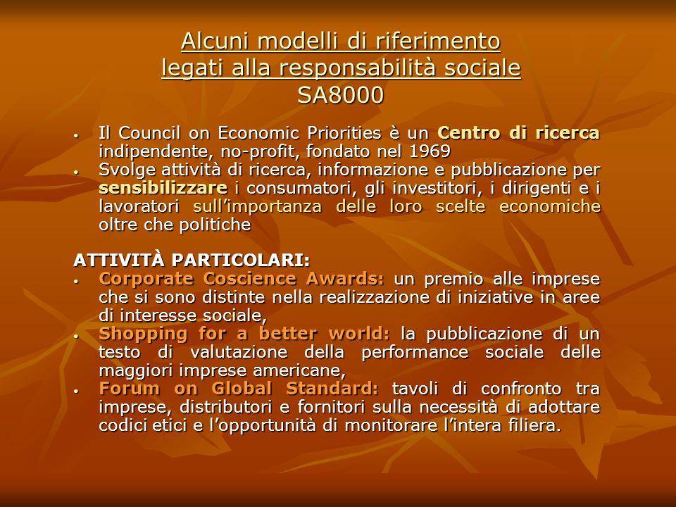 Alcuni modelli di riferimento legati alla responsabilità sociale SA8000