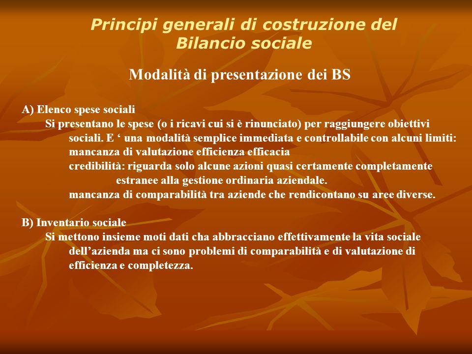 Principi generali di costruzione del Bilancio sociale