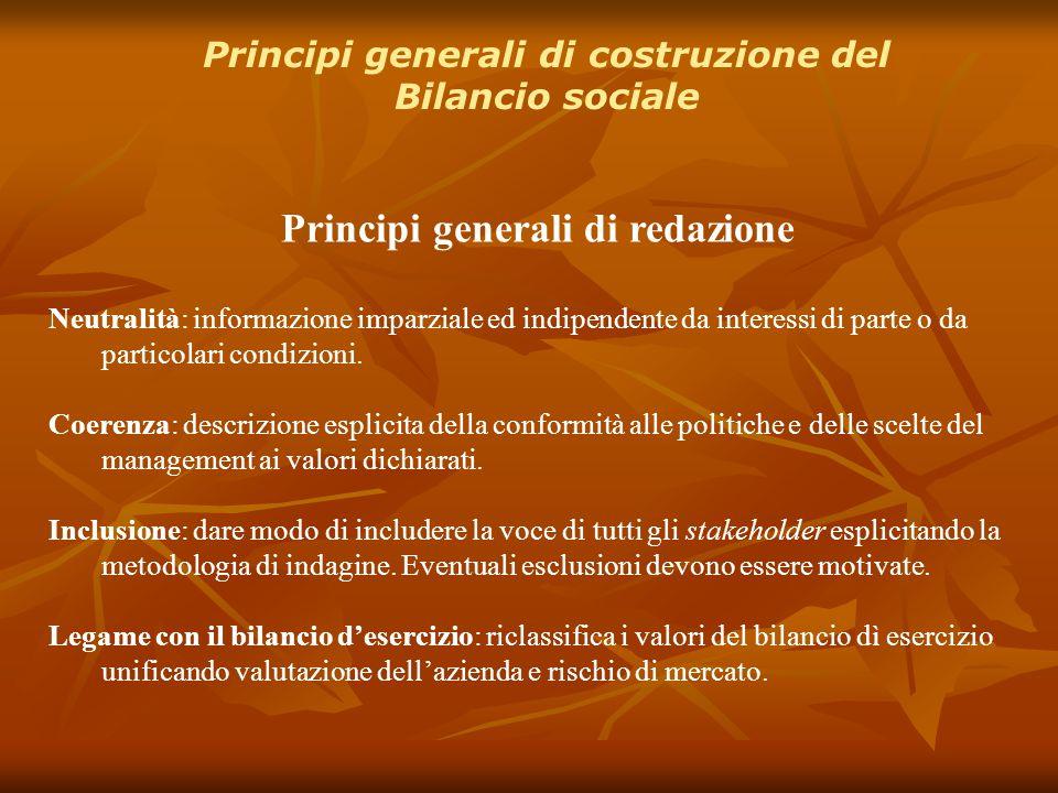 Principi generali di redazione
