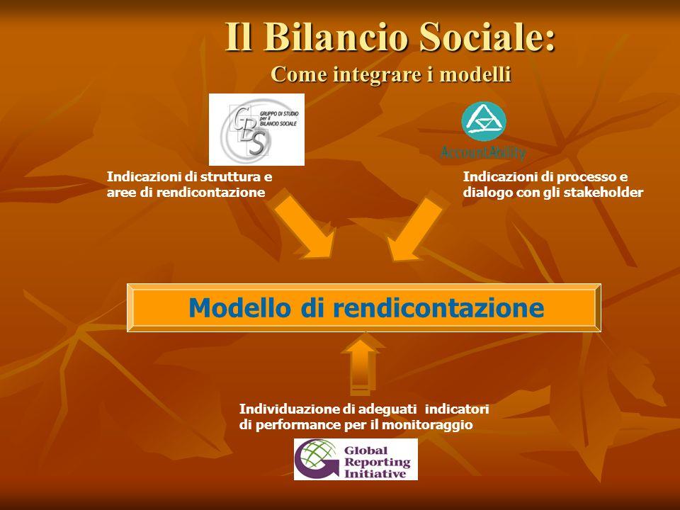 Il Bilancio Sociale: Come integrare i modelli