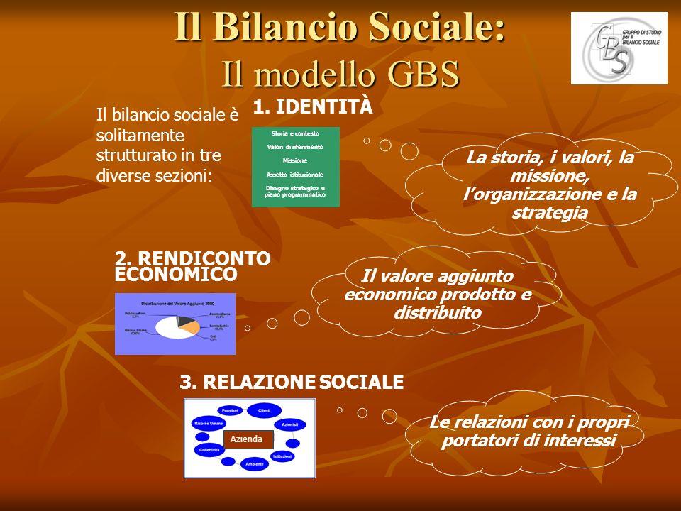 Il Bilancio Sociale: Il modello GBS