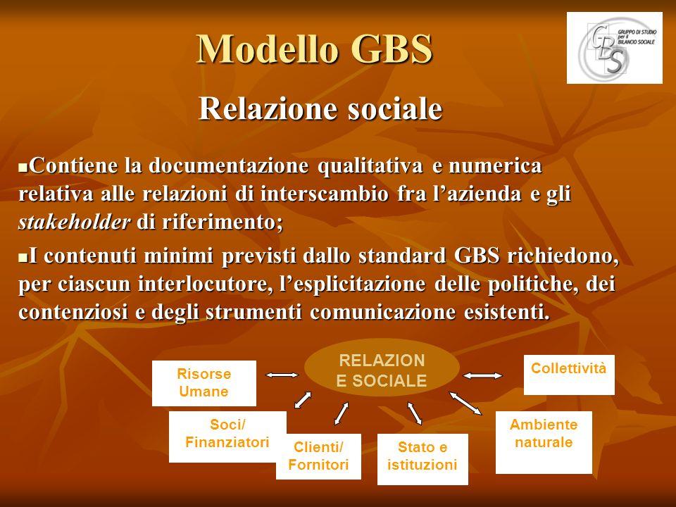 Modello GBS Relazione sociale