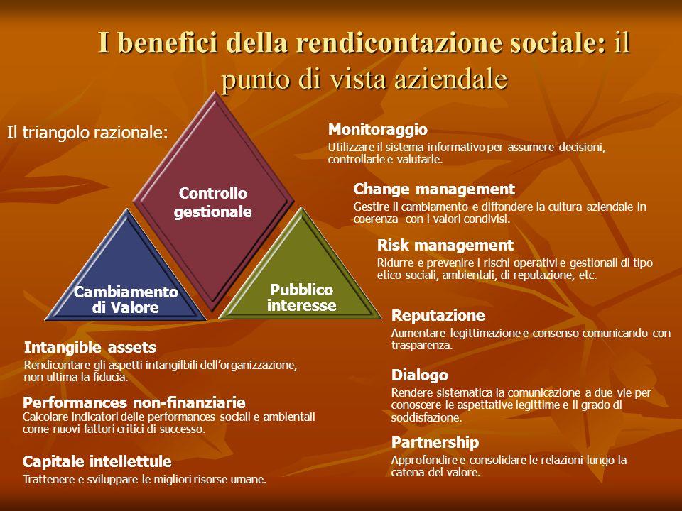 I benefici della rendicontazione sociale: il punto di vista aziendale