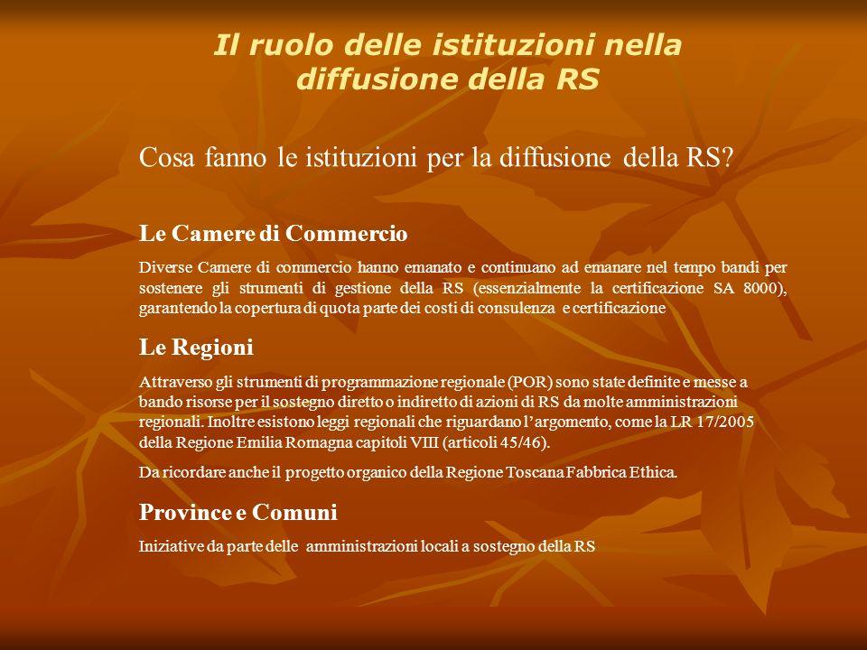 Il ruolo delle istituzioni nella diffusione della RS