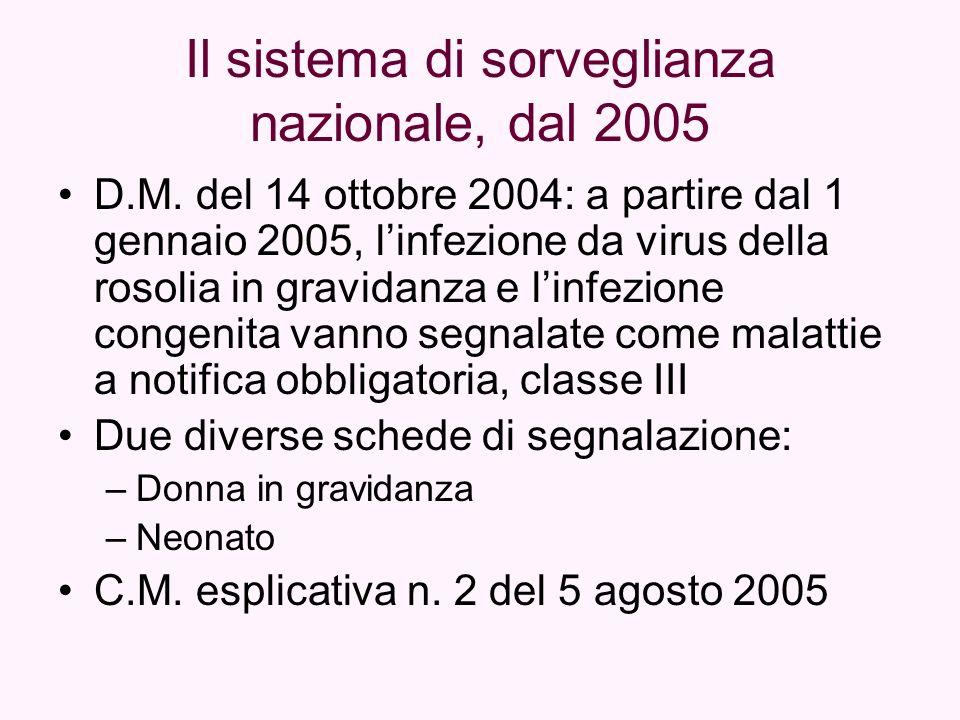 Il sistema di sorveglianza nazionale, dal 2005