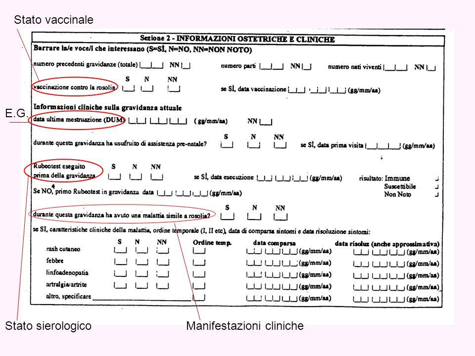 Stato vaccinale E.G. Stato sierologico Manifestazioni cliniche
