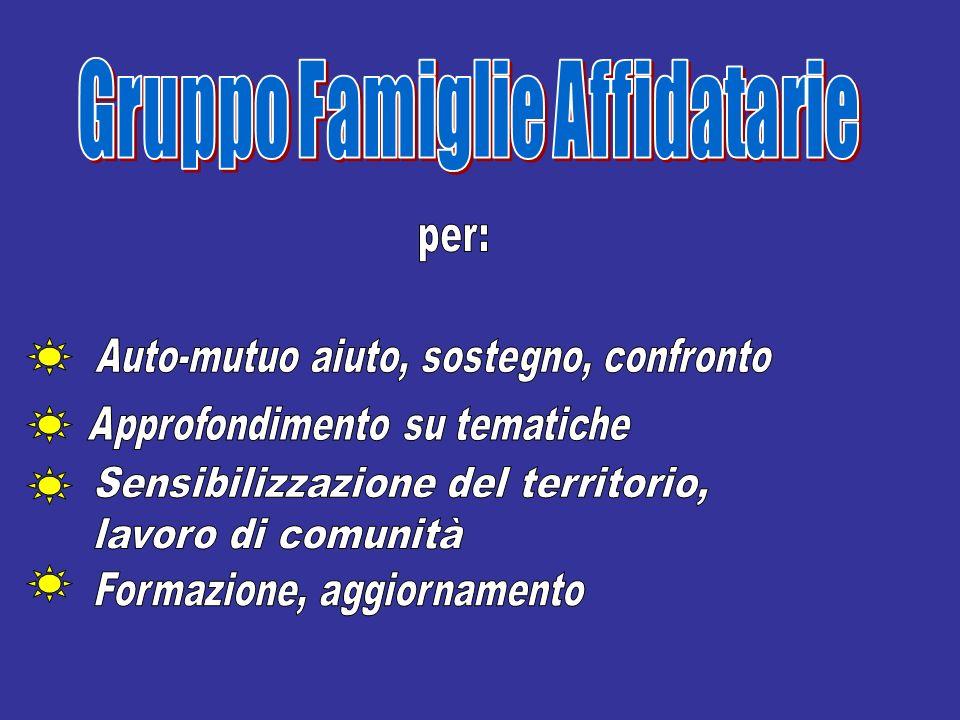 Gruppo Famiglie Affidatarie