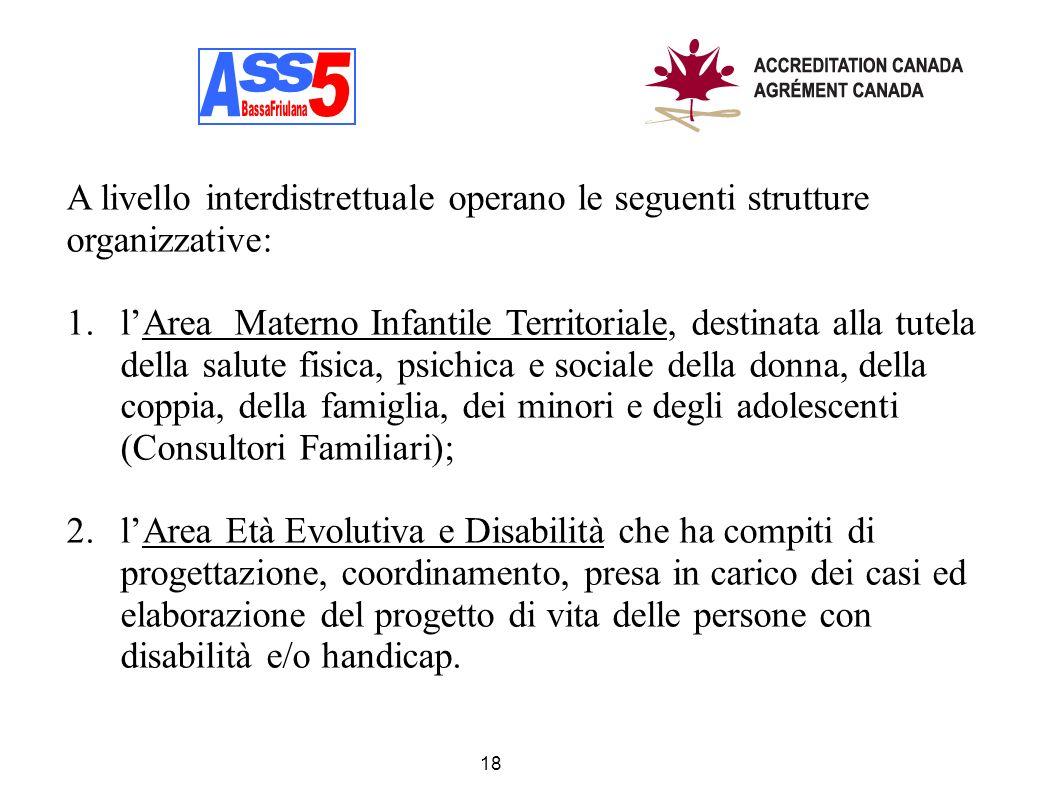 A A. s. s. 5. BassaFriulana. A livello interdistrettuale operano le seguenti strutture organizzative: