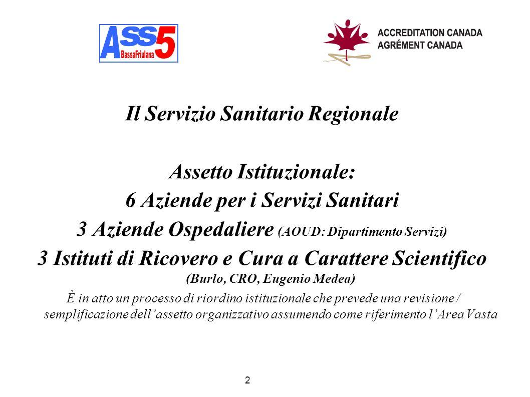 A A s s 5 Il Servizio Sanitario Regionale Assetto Istituzionale: