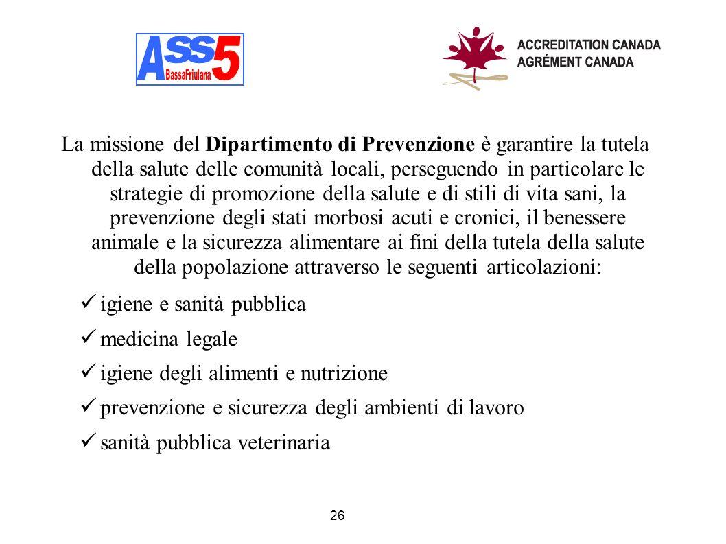 A A. s. s. 5. BassaFriulana.