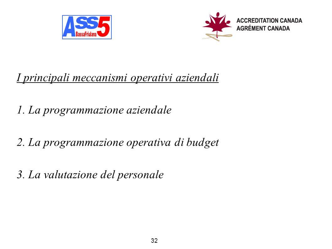 A A s s 5 I principali meccanismi operativi aziendali